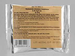 Budesonide Inhalation Suspension 0.5Mg 2Ml