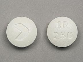 CIPROFLOXACIN 250MG TABLETS